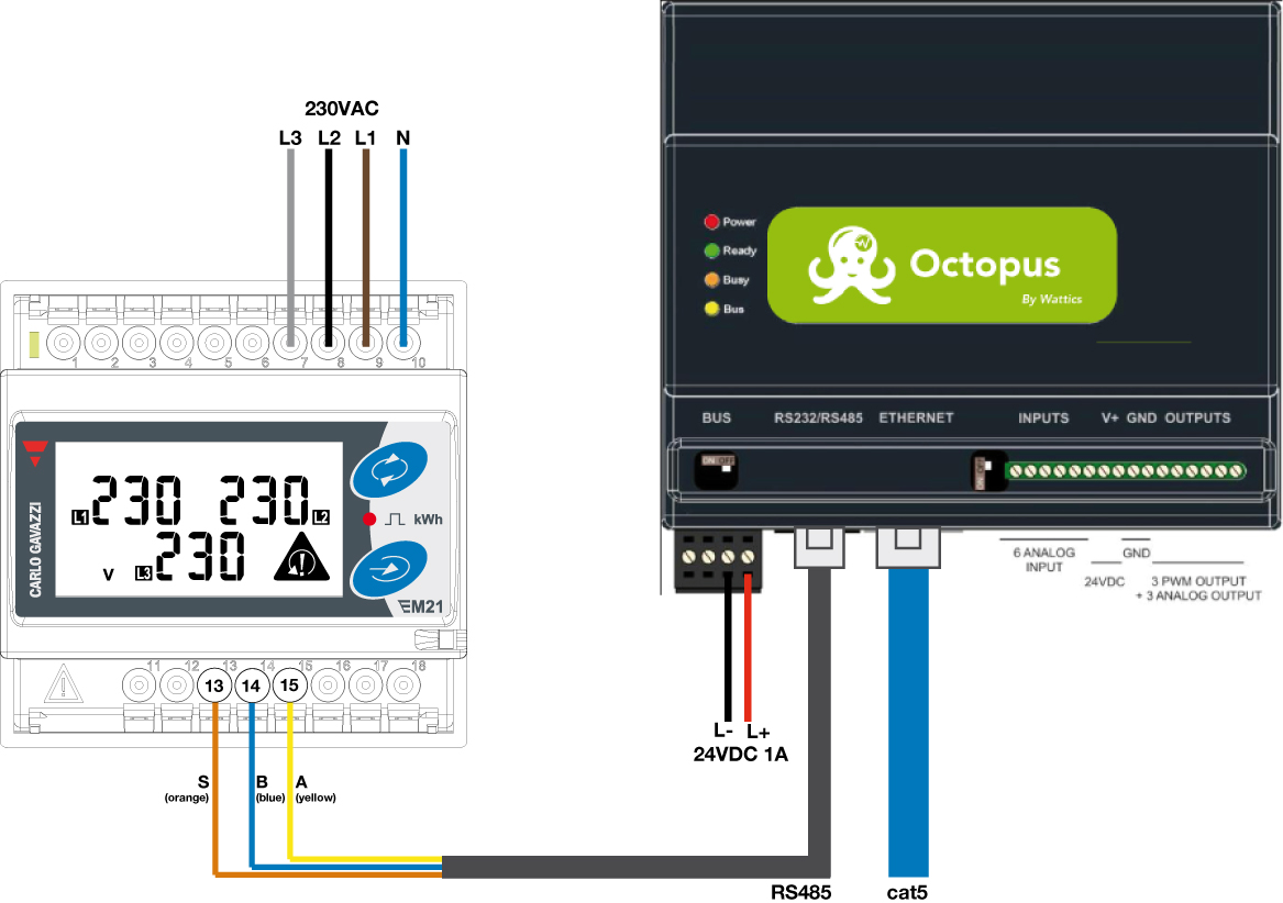 Connect Your Carlo Gavazzi Em21 Meters To Wattics With The Octopus Rs485 Cable Wiring Diagram Isolate Unused Wires Before Powering Up Avoid Unexpected Shorts